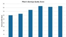 Pfizer's Dividends and Earnings Quality