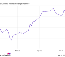 Should You Buy This Recent IPO Stock After Its First Earnings Report?