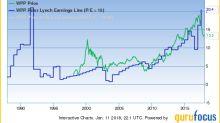 Tweedy Browne Global Value Fund Sees Value in the UK