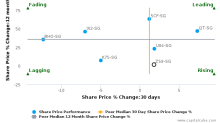 Yoma Strategic Holdings Ltd. breached its 50 day moving average in a Bearish Manner : Z59-SG : June 22, 2017