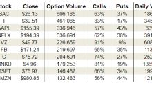Friday's Vital Data: MannKind Corporation (MNKD), Apple Inc. (AAPL) and Netflix, Inc. (NFLX)