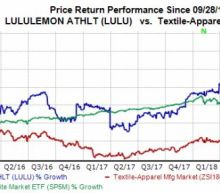 Forget Nike (NKE), Lululemon (LULU) Stock is a Strong Buy Right Now