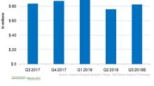 How Intuitive's Bottom Line Is Expected to Look in Q3 2018