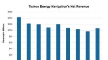 Tsakos Energy Navigation: Earnings Estimate for the First Quarter