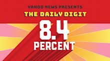 Daily Digit: Why are there so few African-American baseball players?