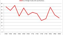 Is Vipshop Holdings Limited (VIPS) A Good Stock To Buy?