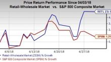 5 Retail Stocks to Snap Up on Solid Q1 Earnings Momentum