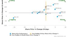 Sypris Solutions, Inc.: Strong price momentum but will it sustain?