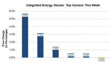 Integrated Energy Gainers This Week: PBR, IMO, E, XOM, and YPF
