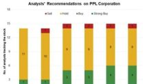 Analysts' Views on and Targets for PPL Corporation