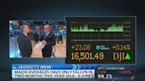 Pisani: 4 percent new line in the sand?