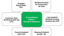 Consolidated Edison's Expected Dividend Growth and Payout Ratio