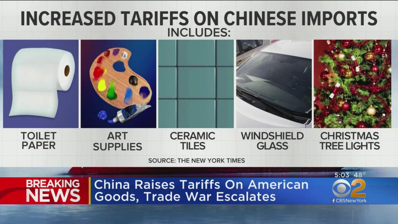 what is a tariff chinas latest moves explained cbs news - 1280×720