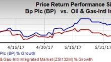 Can BP Plc (BP) Spring a Surprise this Earnings Season?