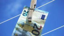 EUR/USD Price Forecast – Euro pulls back