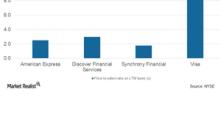 Bitcoin Participants Saw Duplicate Transactions