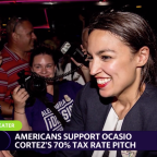 Americans support a pitch made by congresswoman Ocasio-Cortez