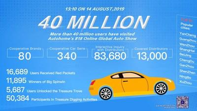 Autohome Inc Presents Disruptive Innovations at the 818 Online Global Auto Show