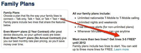 T-Mobile throws in up to three extra lines for free on family plans