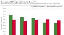 Which Oil-Weighted Stocks Might Be Most Affected by OPEC Meeting?