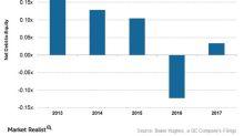 Analyzing Baker Hughes's Net Debt-To-Equity