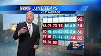 Mike Wankum's Tuesday afternoon Boston area forecast