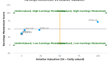 Liberty Expedia Holdings, Inc. breached its 50 day moving average in a Bearish Manner : LEXEA-US : November 8, 2017