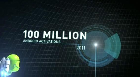 Google reaches 100 millionth Android activation, 400,000 Android devices activated daily