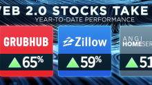 Stock that's up more than 170% over the last year has more room to run, says technical analyst