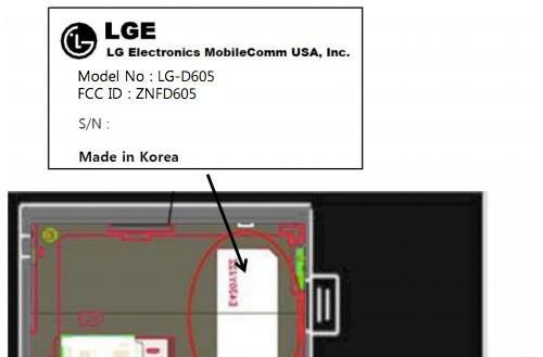 Did the unannounced LG Optimus L9 II just sneak past the FCC?