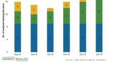How Wall Street Views Cheniere Energy Stock