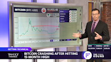 MARKETS: Chip stocks flying high as bitcoin vicissitudes grip hodlers