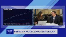 Fiserv Is A Model Long-term Leader