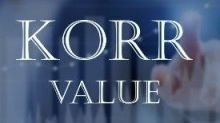 CORRECTION: KORR Acquisitions Group Sends Letter to the Board of Directors of TC Pipelines, LP Demanding a Fair Price