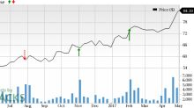 Is a Surprise Coming for IAC/InterActiveCorp (IAC) This Earnings Season?