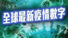 10月18日全球新冠肺炎疫情最新數字