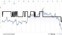 See what the IHS Markit Score report has to say about Ironwood Pharmaceuticals Inc.