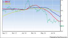 Banco Santander Looks Cheap