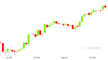 Market Wrap: Bitcoin Faces Long Odds in Bid for Sixth Straight Monthly Gain