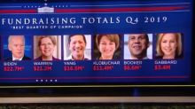 CNBC Misidentifies Andrew Yang and Tulsi Gabbard in Candidate Lineup