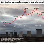 US federal judge blocks Trump asylum claim restrictions