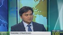 Hold your horses on the US dollar: Maybank
