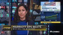 Marriott earnings beat the Street