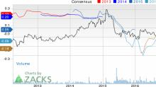 Why Is Frontier Communications (FTR) Down 32.4% Since the Last Earnings Report?