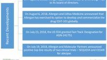 Recent Developments at Allergan