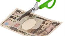 GBP/JPY Weekly Price Forecast – British pound falls against Japanese yen