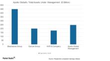 Apollo Global Misses Earnings per Share and Revenue Estimates