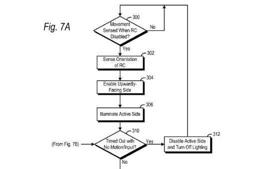 Microsoft patent application proposes six-axis remote that's buttered on both sides