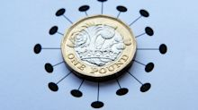 Pound under pressure as traders turn to lower-risk assets