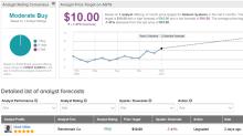 Amtech Earnings Beat Estimates; Shares Pop 22%